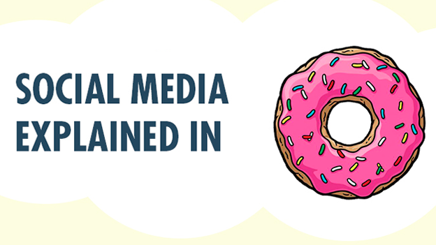 Social Media explained with a donut